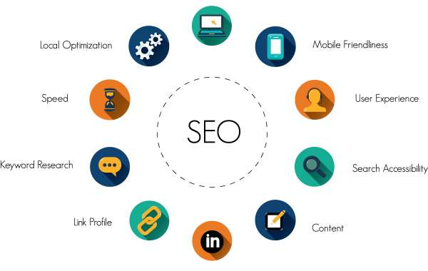 best seo company in hapur