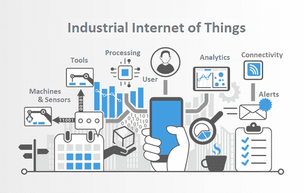 Top 3 Important Applications of Industrial IoT Technology – Maulik Shah's Blog