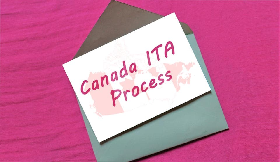 Canada ITA Process [ Info-graphics ] | Round World Immigration