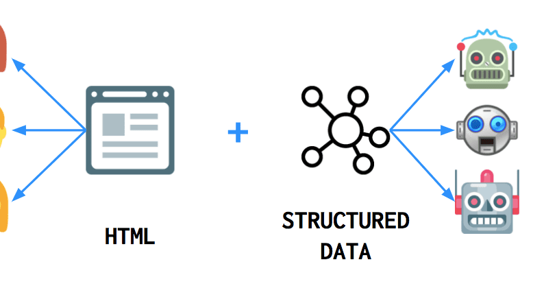 Achin Himanshu Jha- My Life on Web: Why We can use Structured data in SEO?