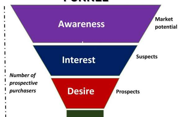 Sales Funnels On ClickFunnels – The Need Of Every Online Business