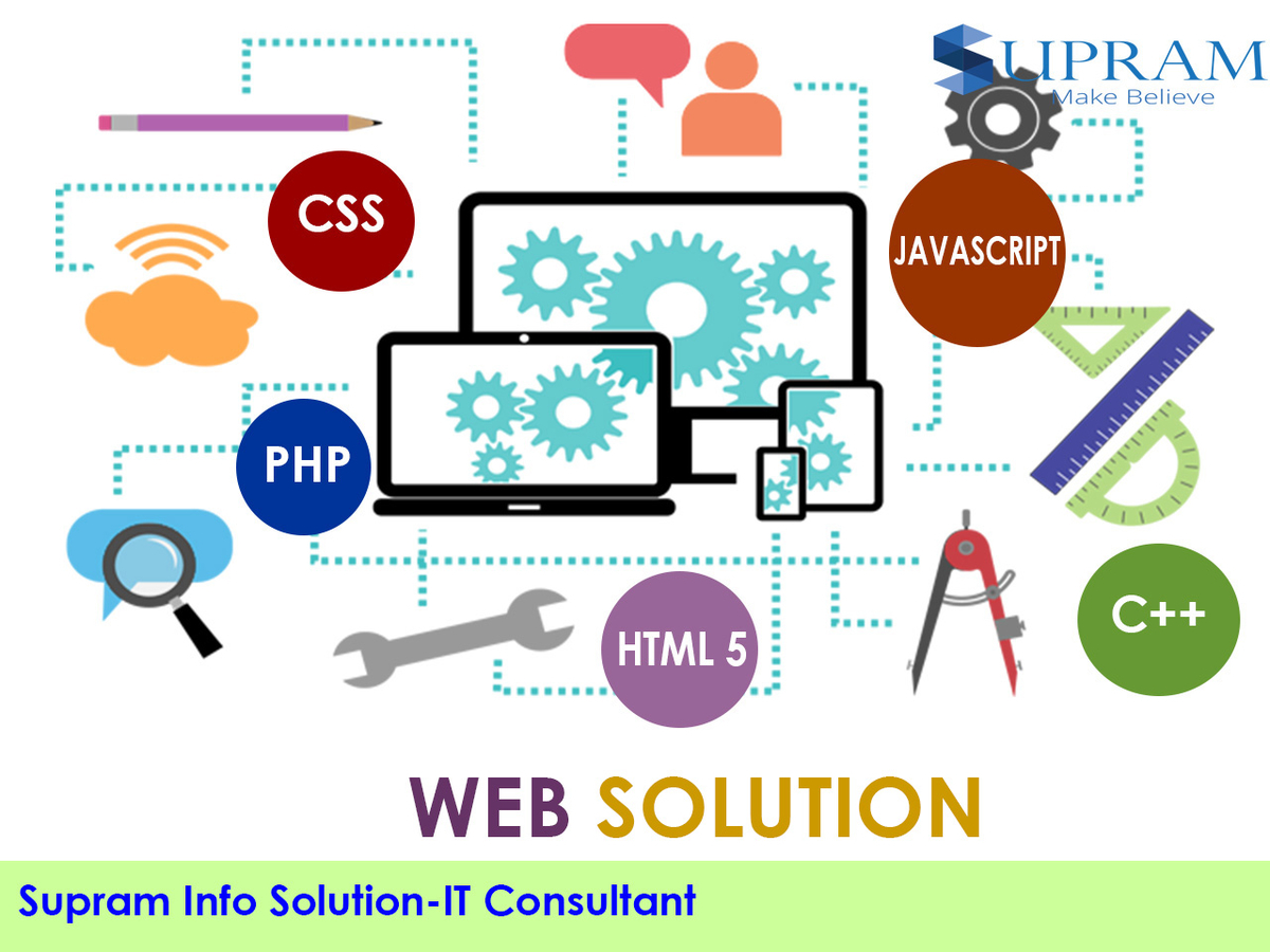 Best and Professional Web Designing and Development Company - Supramsinfosolution's blog