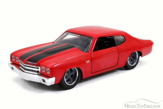 Model Toy Cars  — For Fast and Furious Fanatics!