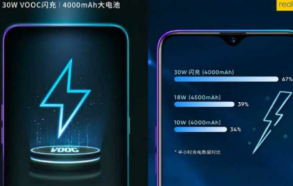 Realme X2 With 4000mAh and VOOC 4.0 Flash Charge launched : Price and Features
