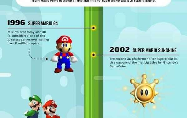 Info-Graphic of Pogo Games Created By Supportforgames.com