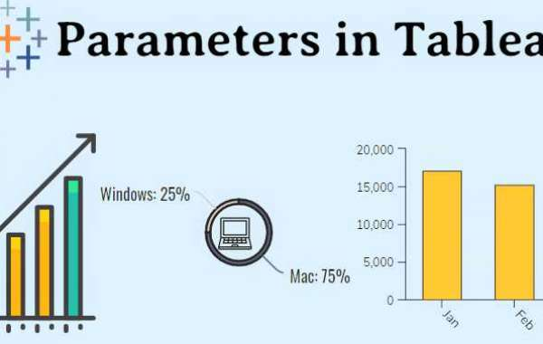 An introduction to parameters in Tableau