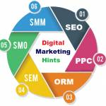 Digital Marketing Hints Profile Picture