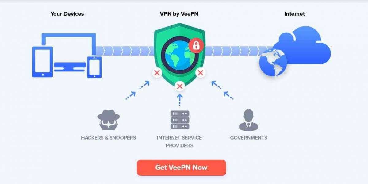 How to set VPN services