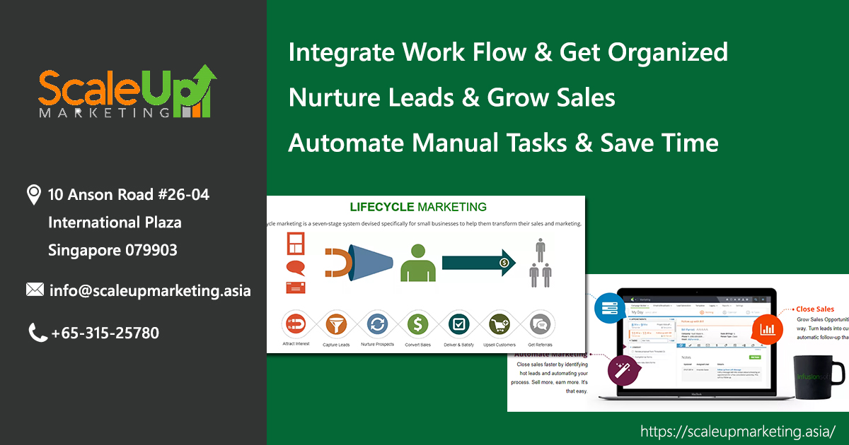 Improve Sales Strategy With Marketing Automation and CRM Singapore