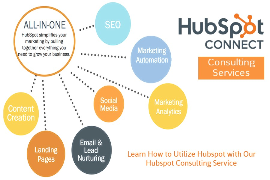 Achieve Your Marketing Goals with Our Hubspot Consulting Services