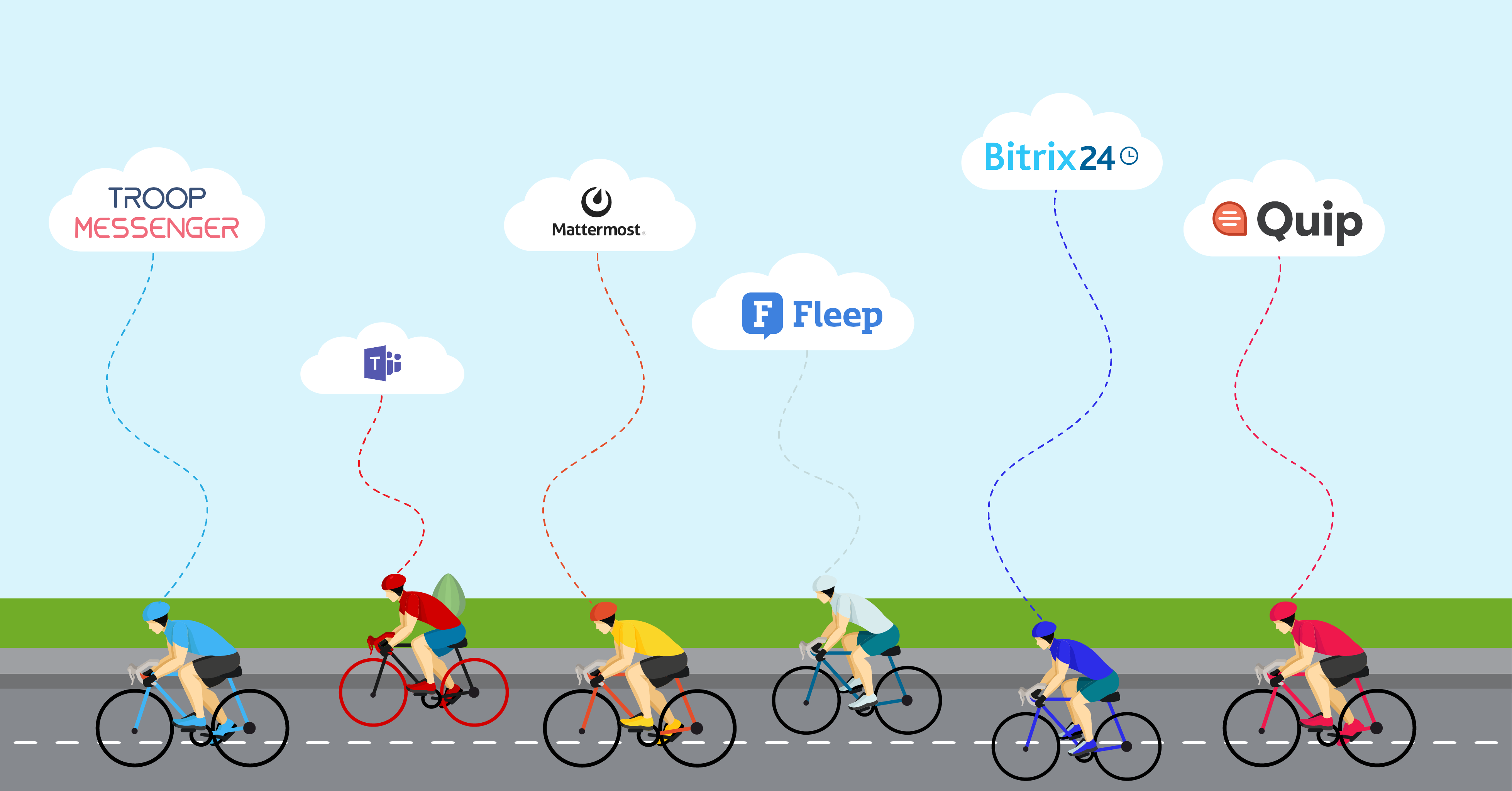 Top 11+ Slack Competitors to look out for in 2020