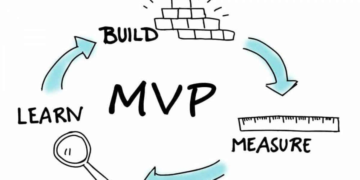 Discover the essential features required in launching MVP of the Uber app