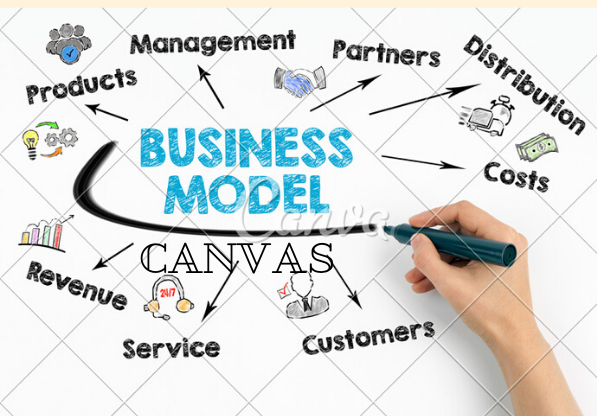 Business Model Canvas For All Kinds Of Business   Business Consultant