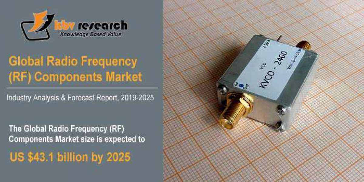Radio Frequency Components: Upcoming Trends, Applications, and Prospects