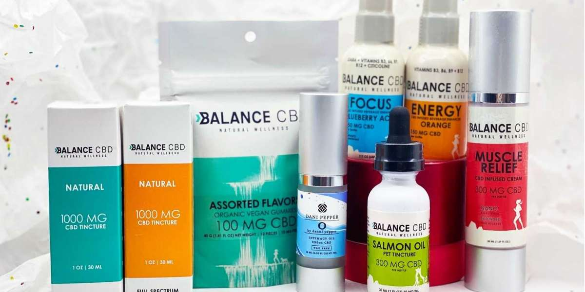Complete Guide on CBD Topicals for 2020