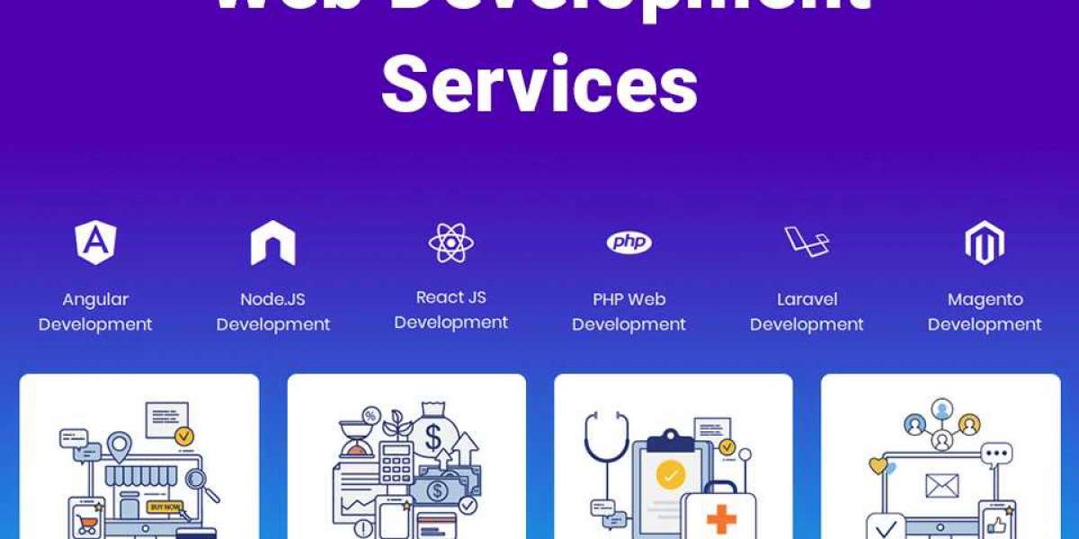 Importance of Dynamic web development services india
