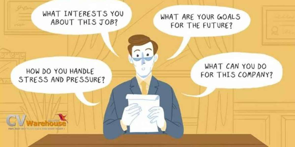 Best Interview Preparation tips with Job Interview Questions