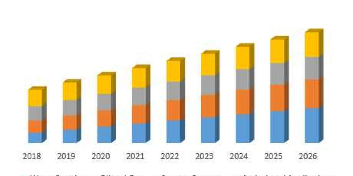 6 Six Outstanding Benefits of HDPE Pipe Market Growth And Trends