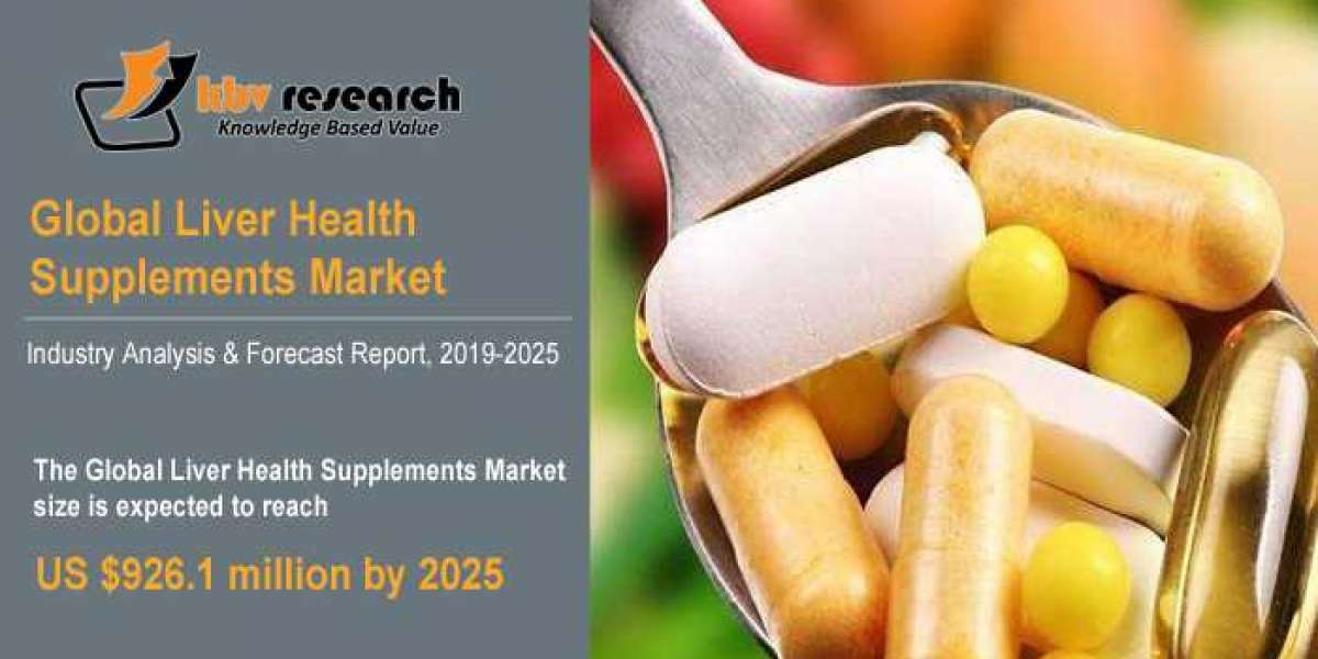 Liver Health Supplements Market to Promote the Idea of a Healthy Liver