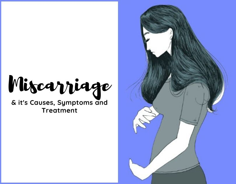 All You Need to Know About Miscarriage, its Causes, Symptoms, and Treatment – IVF Blogs