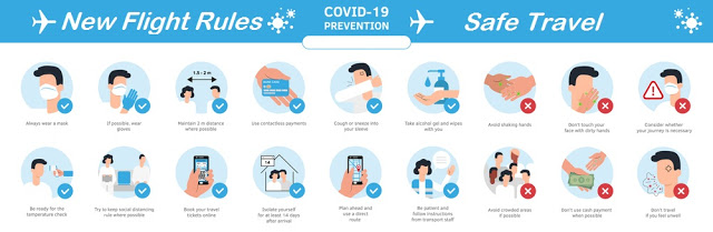 Coronavirus Lockdown Update: Check Ticket Price and New Rules for Domestic Flights