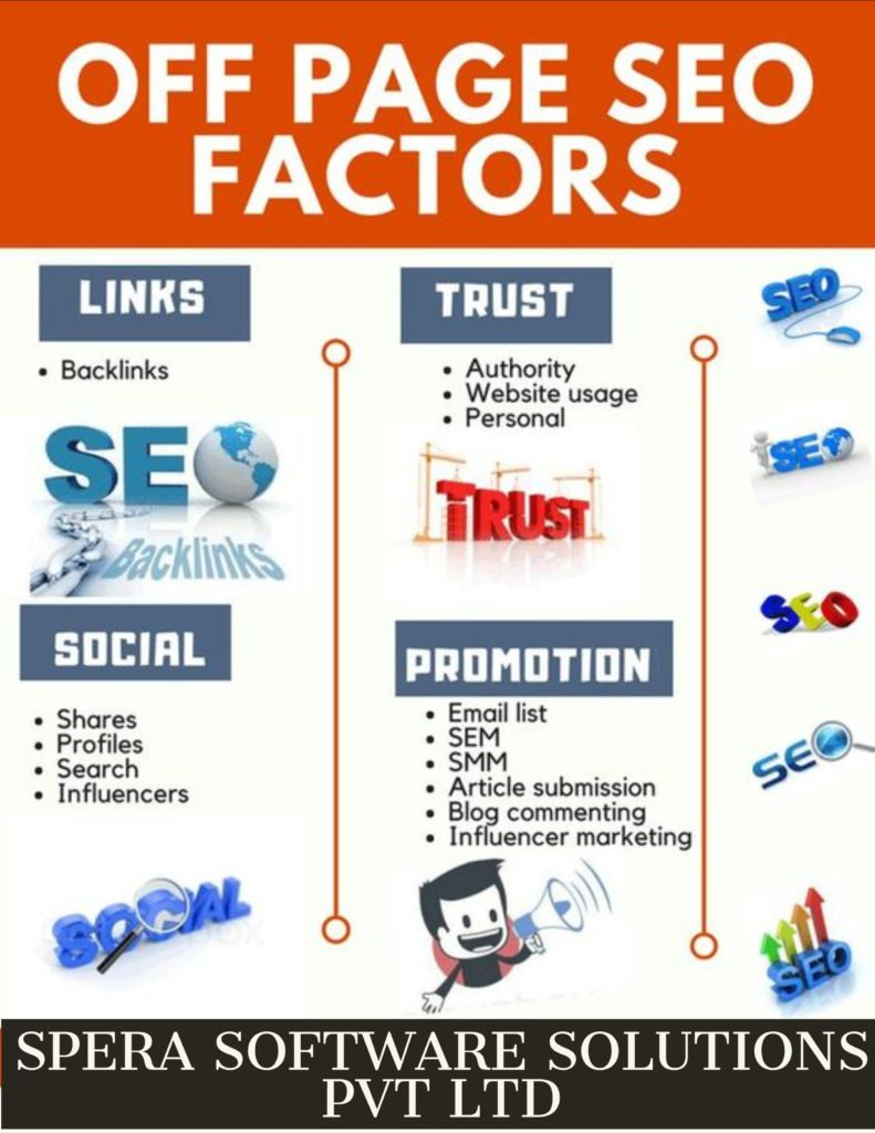 Off-Page Optimization | Off-Page SEO Services in USA