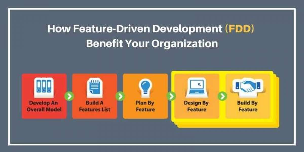 How Feature-Driven Development (FDD) Benefit Your Organization