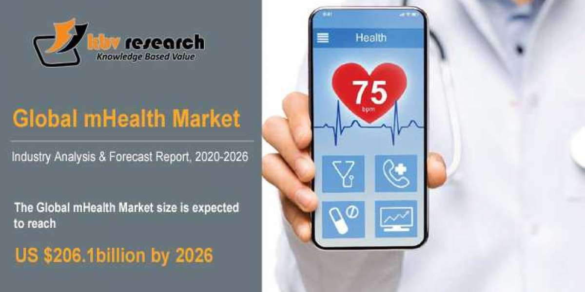 Top 3 Trends Driving Innovations In The mHealth Technology