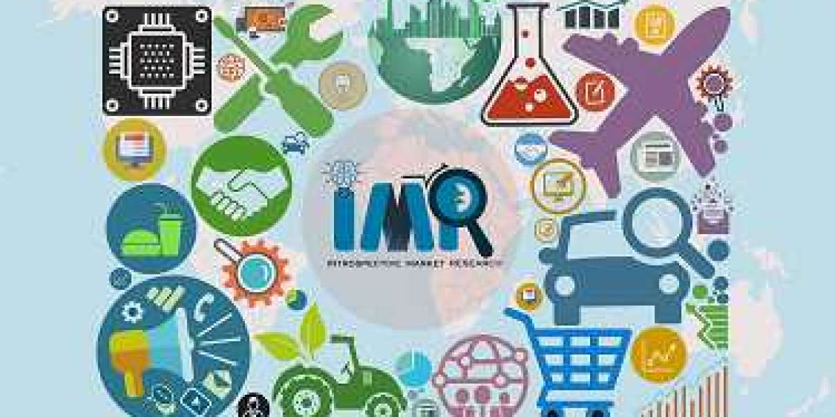 Impact Analysis of Covid-19: Water Supply Management Market Business Insights