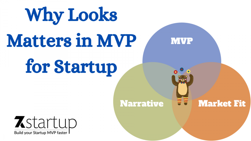 Why Looks Matters in MVP for Startup