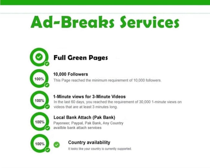 Monetize your facebook page for ad breaks or in stream ads by Hkwordpress