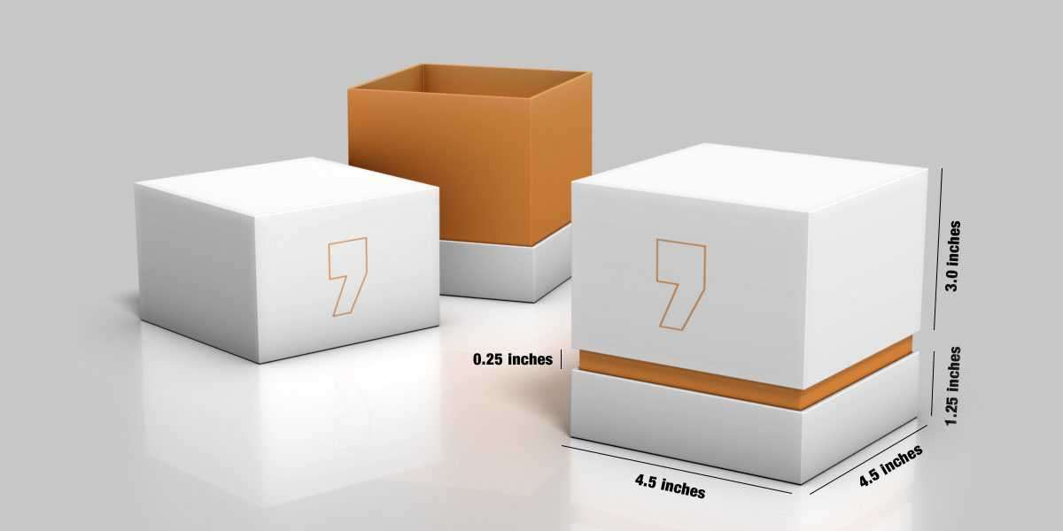 Custom Packaging Plays Vital Role to Attract Buyers