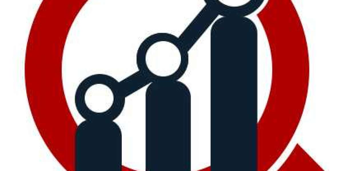 Healthcare Asset Management Market 2020 Segments, Emerging Technologies, Trends, Industry Growth and Comprehensive Resea