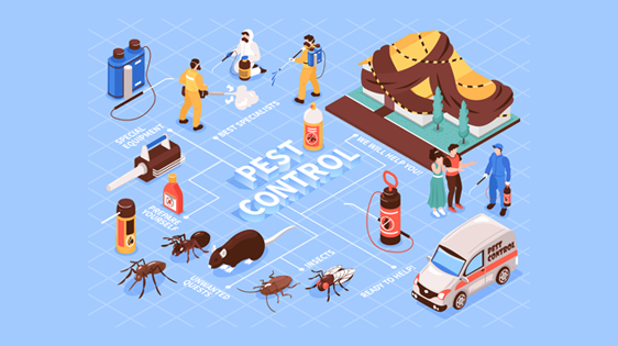 On Demand Pest Control App Development - The App Ideas