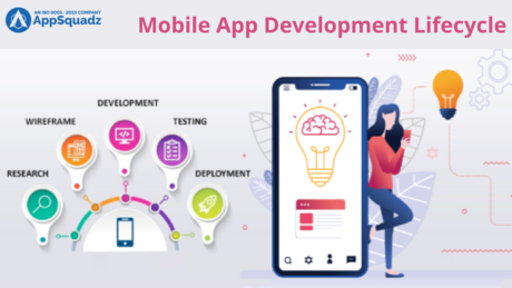 Easy Steps to Understand Mobile App Development Lifecycle - Mobile App Development  : powered by Doodlekit