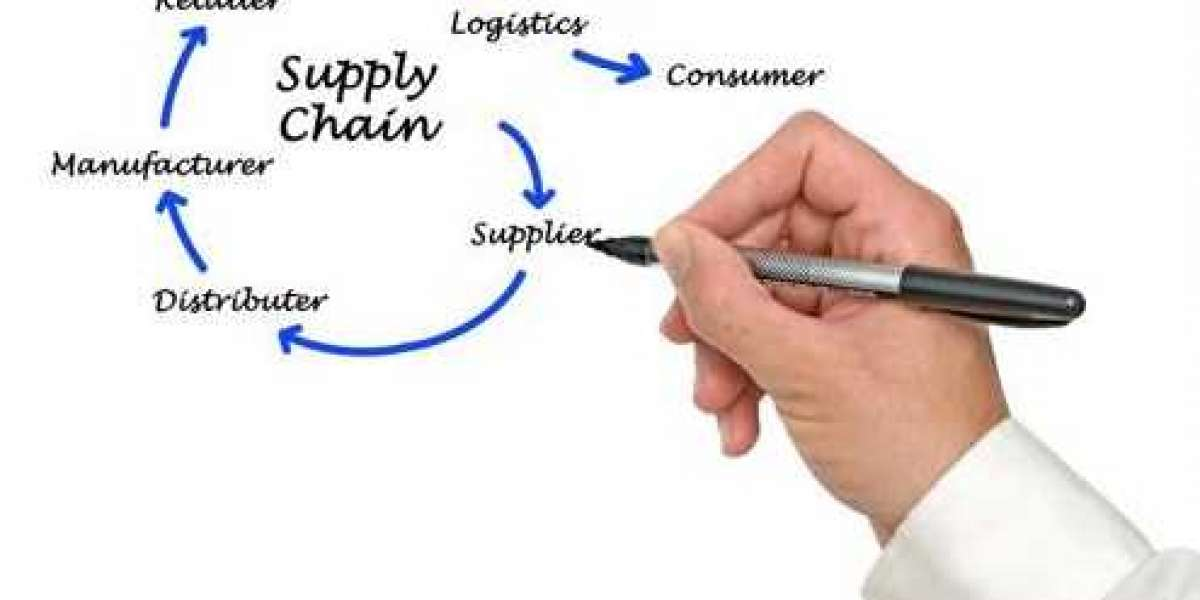 Tips for Implementing Supply Chain Skills For Business Success