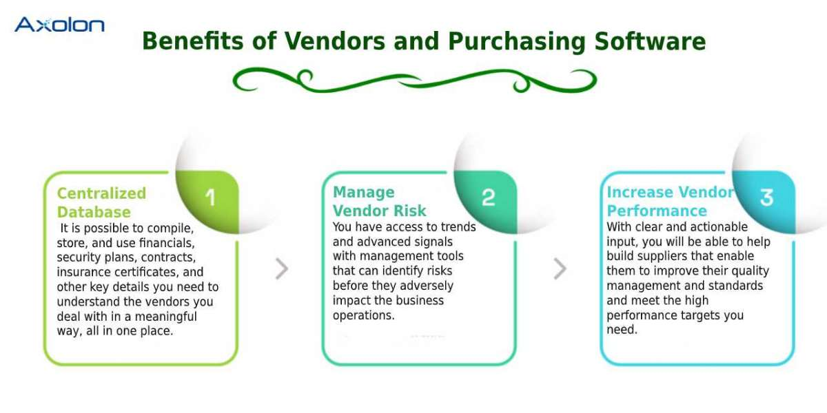 Vendors and Purchasing Software