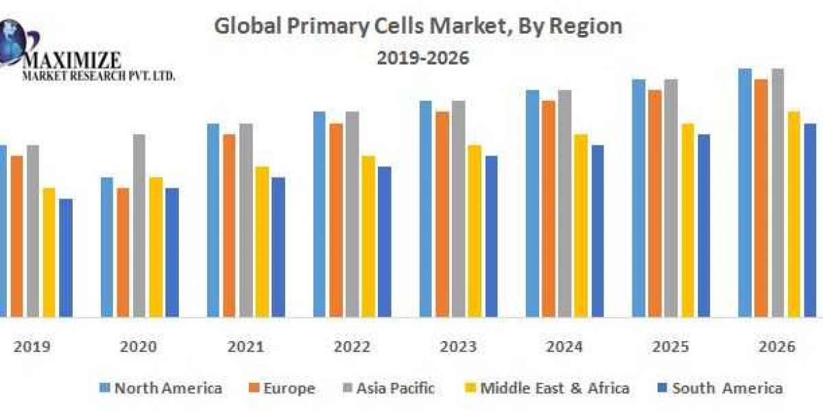 Global Primary Cells Market: Industry Analysis and Forecast (2019-2026)