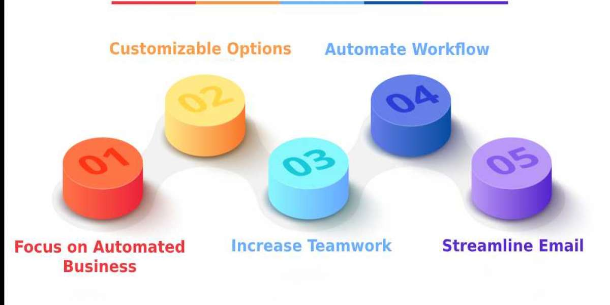 Is your Business Equipped with Sales Management Software?