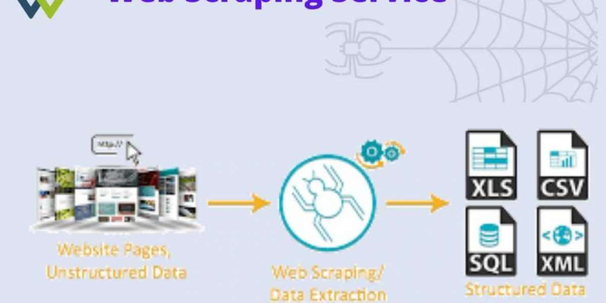How Web Scraping Services Help E-commerce Industry