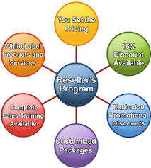 SEO Reseller Services India - SEO Reseller Agency India