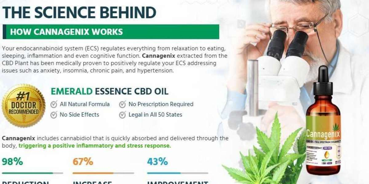 Are There Cannagenix CBD Side Effects?
