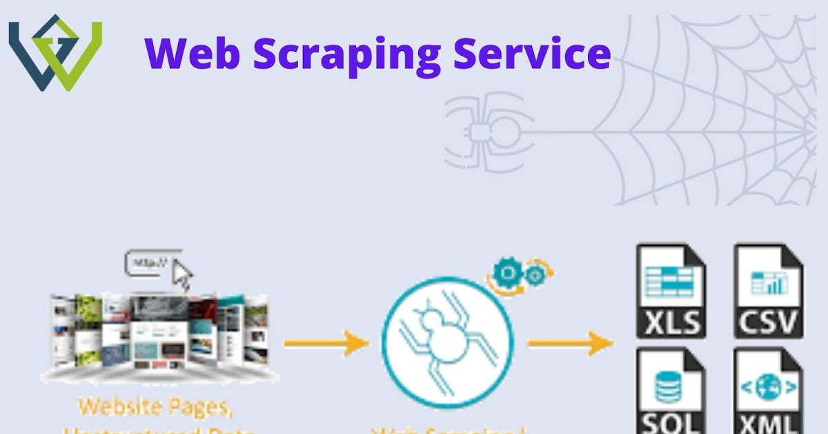 Worth Web Scraping:  How Web Scraping Services Help E-commerce Industry