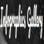 Infographics Gallery Profile Picture