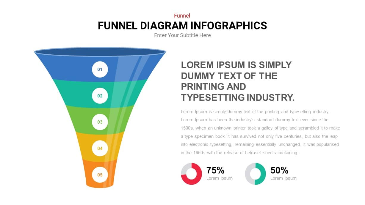 Funnel Template for Google Slides and PowerPoint - Slideheap