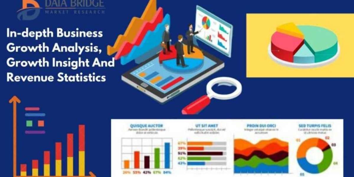 Walking Assist Devices Market Business Size and Global Opportunity by Top Players, End User, Demand and Consumption, Fut