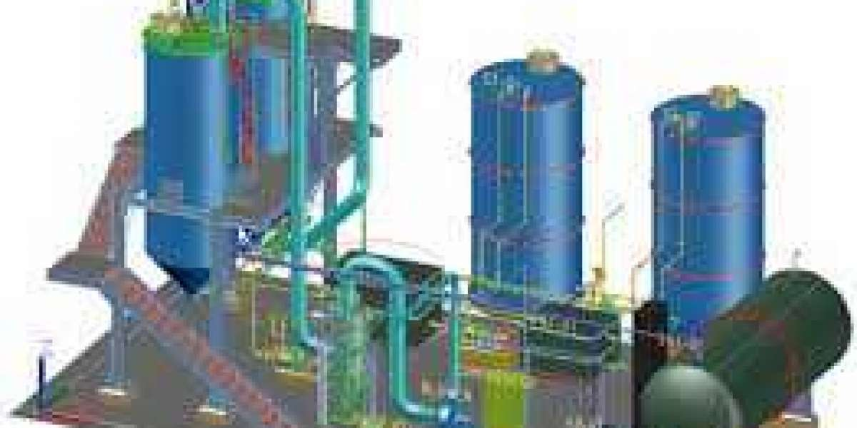 What is pilot Plant manufacturing in India ?