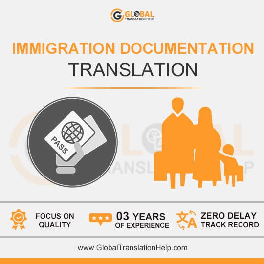 Immigration Document Translation Services(USCIS) USA | Certified Agency