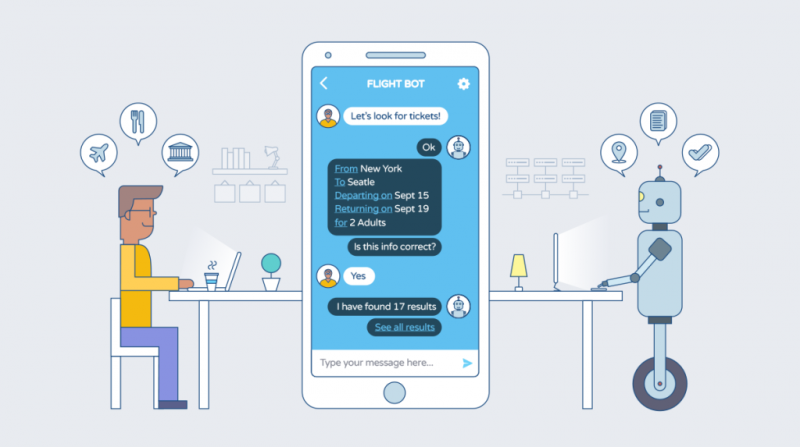 How Can Chatbot Marketing Improve Business Performance Post-COVID-19?: starkitsolution — LiveJournal