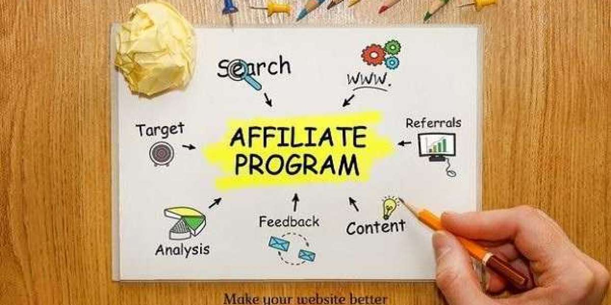 A basic overview of Affiliate marketing & its benefits
